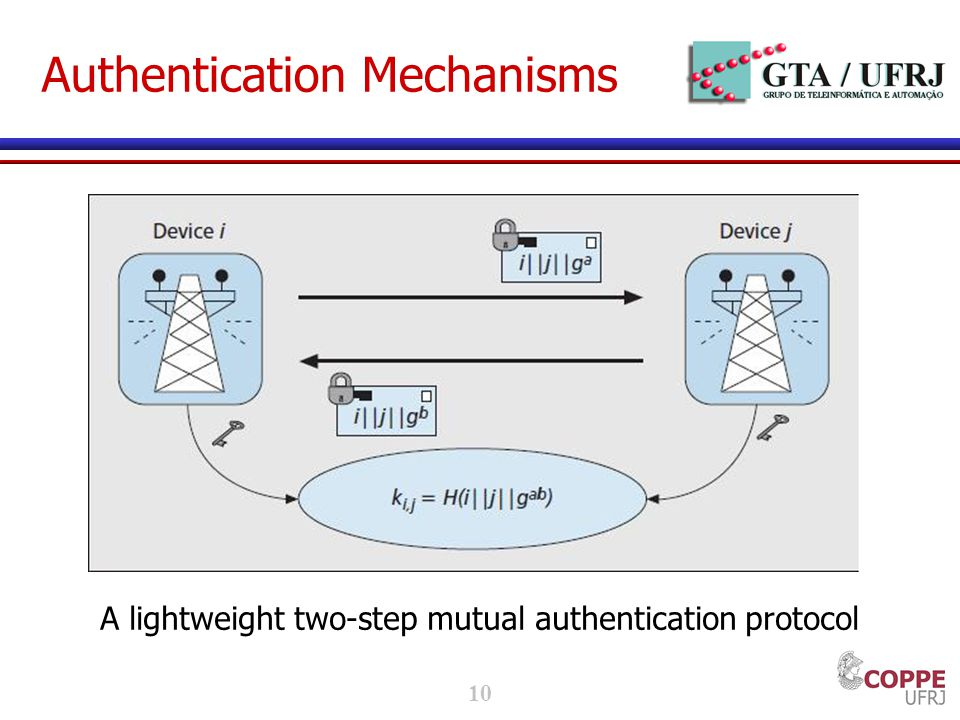 10 Authentication Mechanisms A lightweight two-step mutual authentication protocol