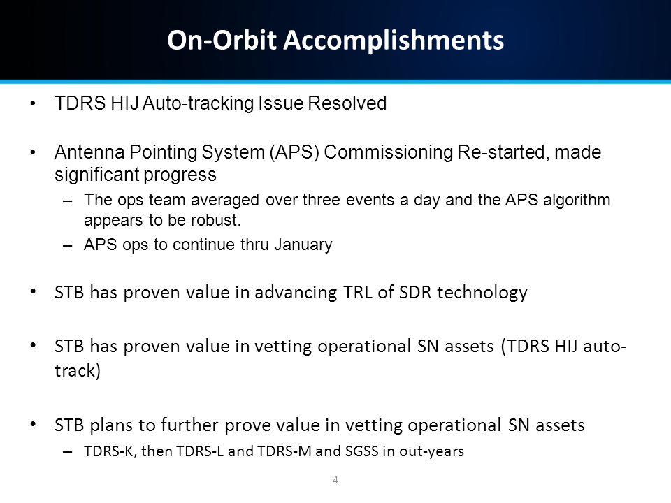 On-Orbit Accomplishments TDRS HIJ Auto-tracking Issue Resolved Antenna Pointing System (APS) Commissioning Re-started, made significant progress –The ops team averaged over three events a day and the APS algorithm appears to be robust.