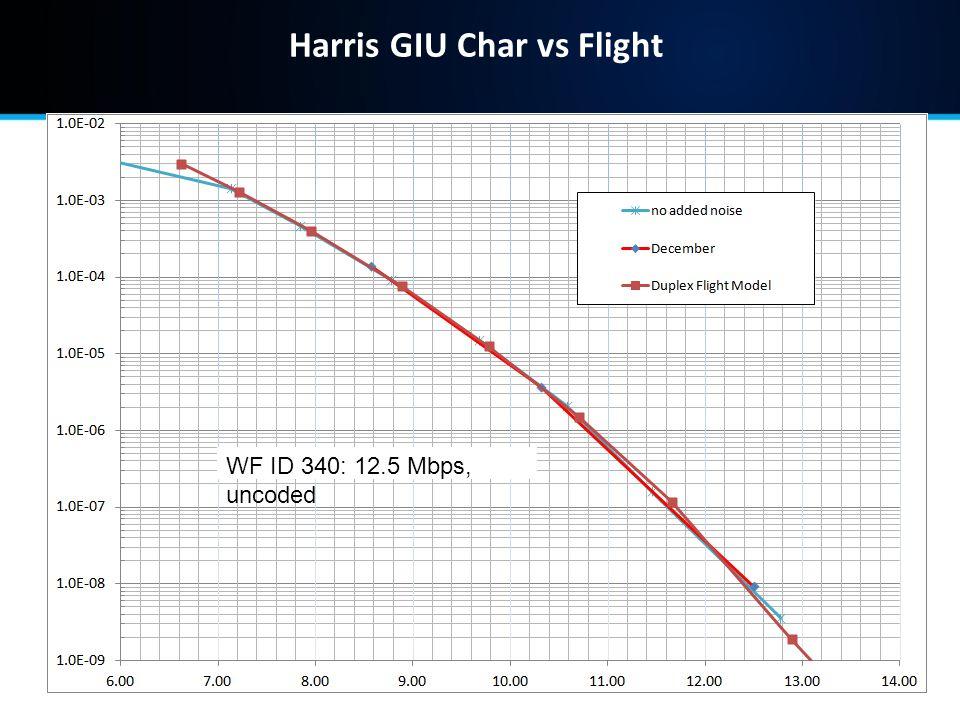 9 Harris GIU Char vs Flight WF ID 340: 12.5 Mbps, uncoded