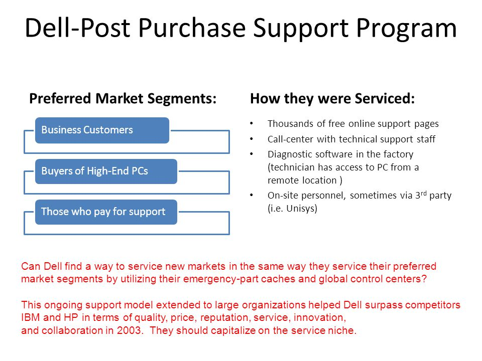 Dell-Post Purchase Support Program Preferred Market Segments: Business Customers Buyers of High-End PCsThose who pay for support How they were Serviced: Thousands of free online support pages Call-center with technical support staff Diagnostic software in the factory (technician has access to PC from a remote location ) On-site personnel, sometimes via 3 rd party (i.e.
