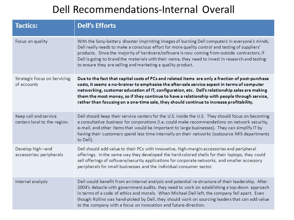 Dell Recommendations-Internal Overall Tactics:Dell's Efforts Focus on qualityWith the Sony-battery disaster imprinting images of burning Dell computers in everyone's minds, Dell really needs to make a conscious effort for more quality control and testing of suppliers' products.