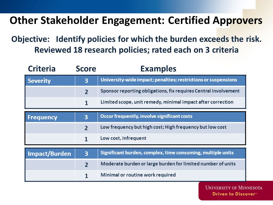 Other Stakeholder Engagement: Certified Approvers Objective: Identify policies for which the burden exceeds the risk.
