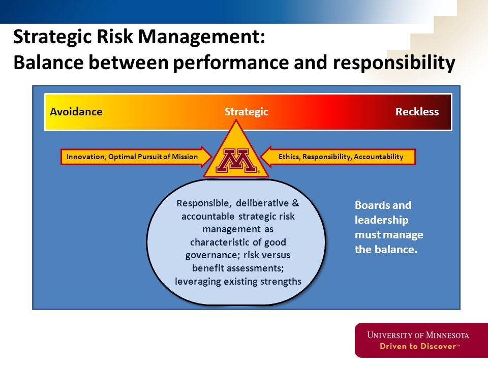 Strategic Risk Management: Balance between performance and responsibility Positive AvoidanceRecklessStrategic Innovation, Optimal Pursuit of MissionEthics, Responsibility, Accountability Boards and leadership must manage the balance.