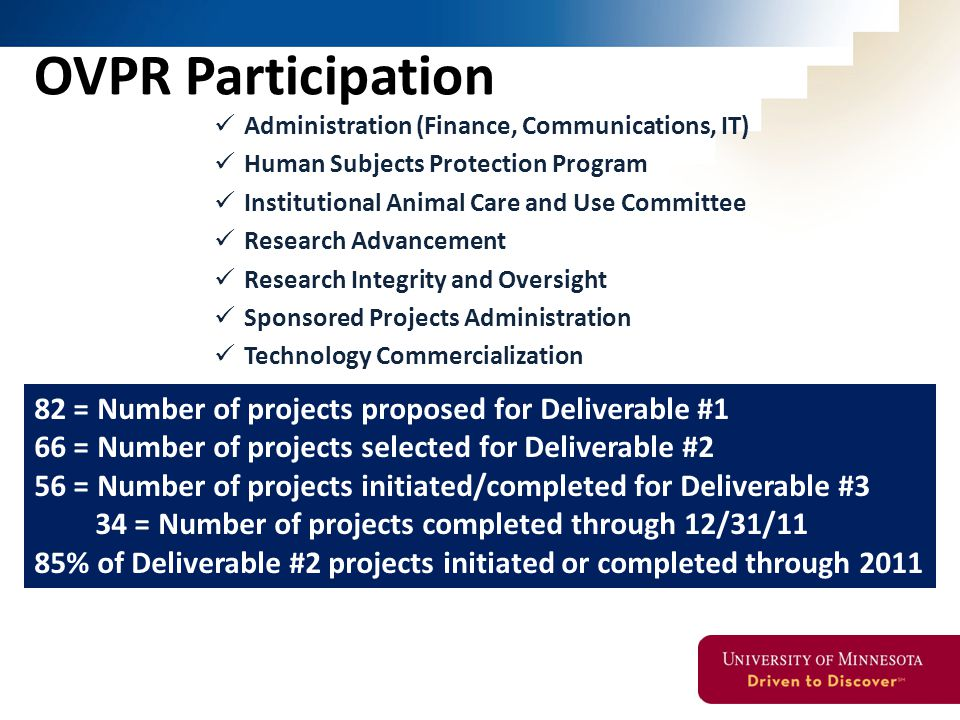 OVPR Participation Administration (Finance, Communications, IT) Human Subjects Protection Program Institutional Animal Care and Use Committee Research Advancement Research Integrity and Oversight Sponsored Projects Administration Technology Commercialization 82 = Number of projects proposed for Deliverable #1 66 = Number of projects selected for Deliverable #2 56 = Number of projects initiated/completed for Deliverable #3 34 = Number of projects completed through 12/31/11 85% of Deliverable #2 projects initiated or completed through 2011