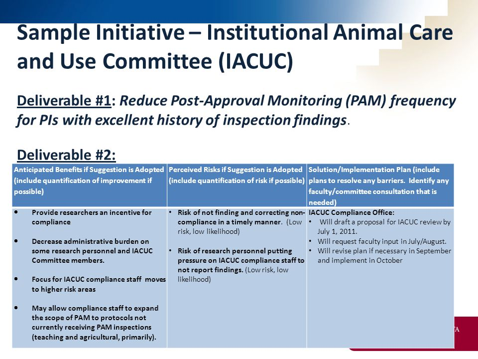 Sample Initiative – Institutional Animal Care and Use Committee (IACUC) Deliverable #1: Reduce Post-Approval Monitoring (PAM) frequency for PIs with excellent history of inspection findings.