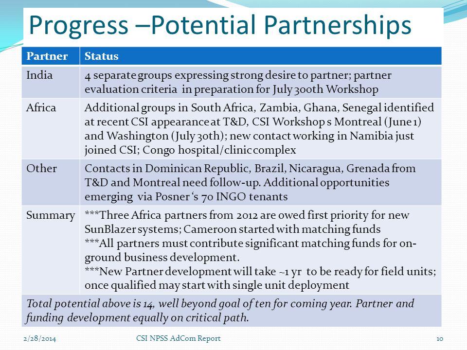 2/28/2014CSI NPSS AdCom Report10 Progress –Potential Partnerships PartnerStatus India4 separate groups expressing strong desire to partner; partner ev