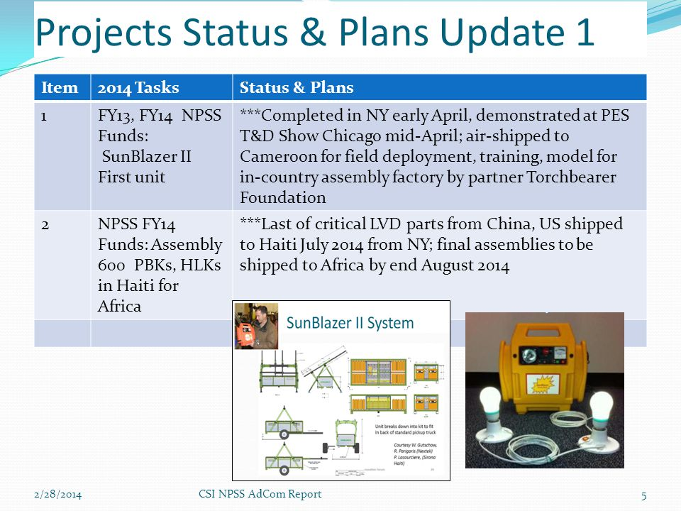 Projects Status & Plans Update 1 Item2014 TasksStatus & Plans 1FY13, FY14 NPSS Funds: SunBlazer II First unit ***Completed in NY early April, demonstrated at PES T&D Show Chicago mid-April; air-shipped to Cameroon for field deployment, training, model for in-country assembly factory by partner Torchbearer Foundation 2NPSS FY14 Funds: Assembly 600 PBKs, HLKs in Haiti for Africa ***Last of critical LVD parts from China, US shipped to Haiti July 2014 from NY; final assemblies to be shipped to Africa by end August 2014 2/28/2014CSI NPSS AdCom Report5
