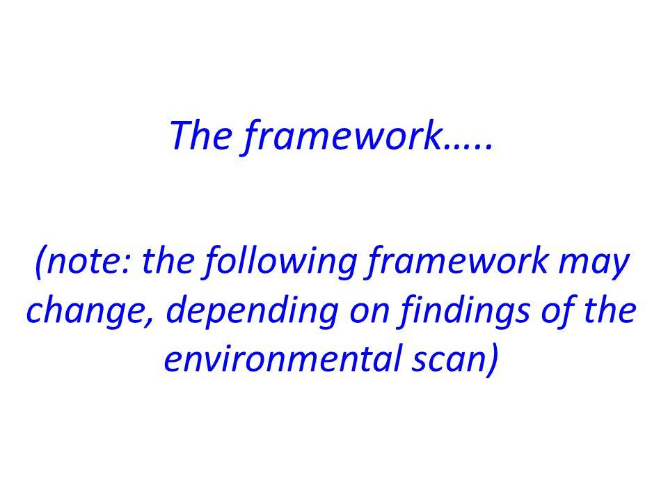 The framework…..