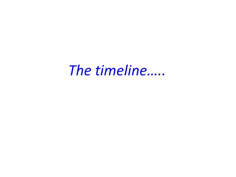 The timeline…..