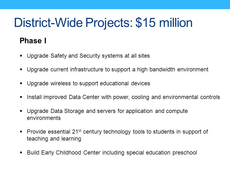District-Wide Projects: $15 million Phase I  Upgrade Safety and Security systems at all sites  Upgrade current infrastructure to support a high band