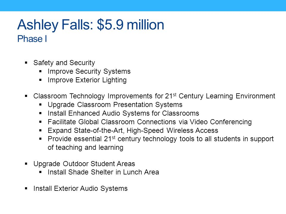 Ashley Falls: $5.9 million Phase I  Safety and Security  Improve Security Systems  Improve Exterior Lighting  Classroom Technology Improvements for 21 st Century Learning Environment  Upgrade Classroom Presentation Systems  Install Enhanced Audio Systems for Classrooms  Facilitate Global Classroom Connections via Video Conferencing  Expand State-of-the-Art, High-Speed Wireless Access  Provide essential 21 st century technology tools to all students in support of teaching and learning  Upgrade Outdoor Student Areas  Install Shade Shelter in Lunch Area  Install Exterior Audio Systems