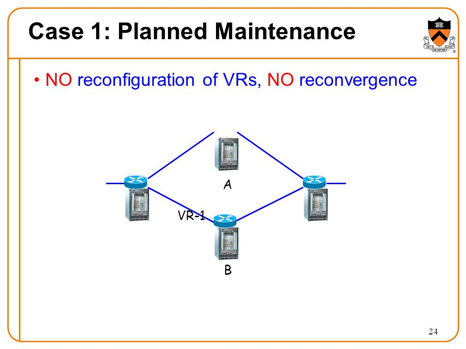 Case 1: Planned Maintenance NO reconfiguration of VRs, NO reconvergence 24 A B VR-1