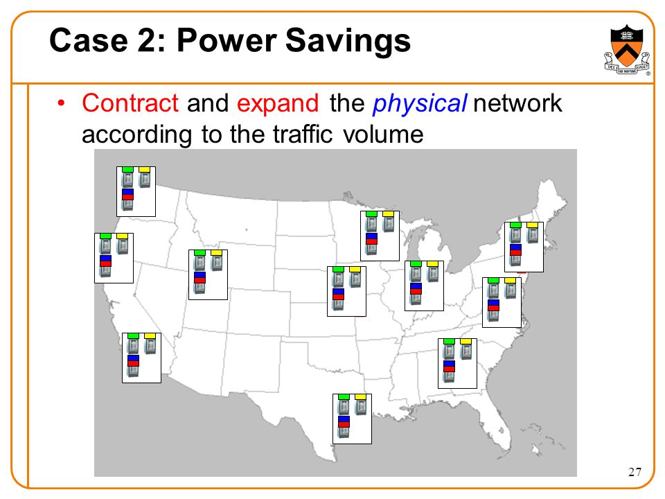 Case 2: Power Savings Contract and expand the physical network according to the traffic volume 27