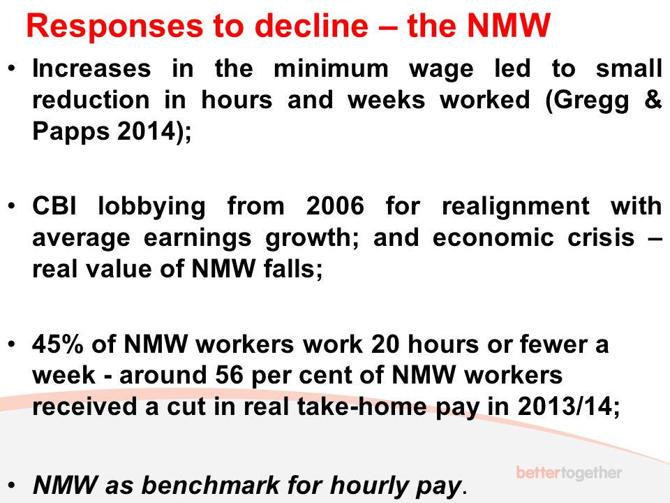 Responses to decline – the NMW Increases in the minimum wage led to small reduction in hours and weeks worked (Gregg & Papps 2014); CBI lobbying from