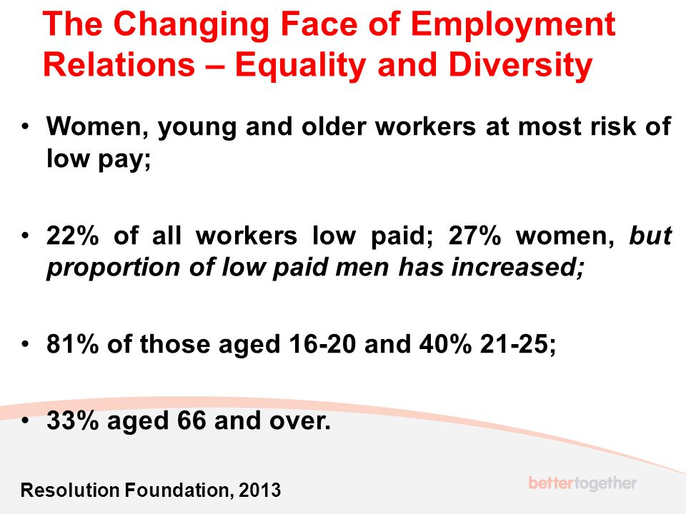 The Changing Face of Employment Relations – Equality and Diversity Women, young and older workers at most risk of low pay; 22% of all workers low paid; 27% women, but proportion of low paid men has increased; 81% of those aged 16-20 and 40% 21-25; 33% aged 66 and over.