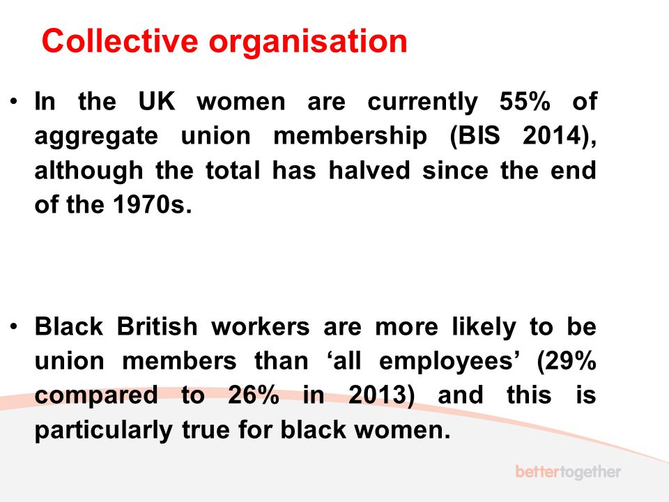 Collective organisation In the UK women are currently 55% of aggregate union membership (BIS 2014), although the total has halved since the end of the 1970s.