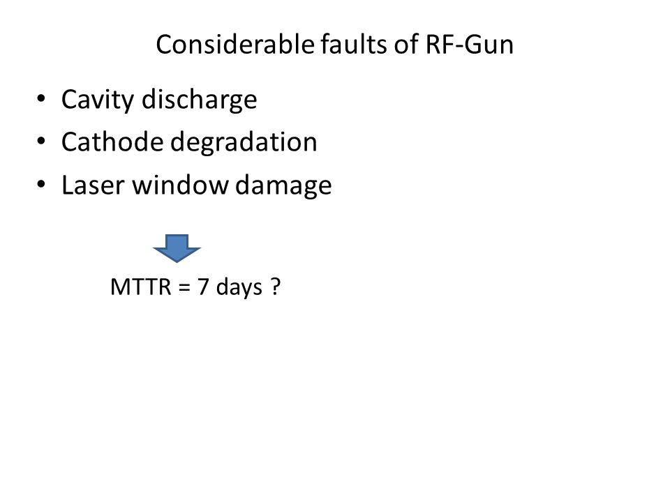 Considerable faults of RF-Gun Cavity discharge Cathode degradation Laser window damage MTTR = 7 days