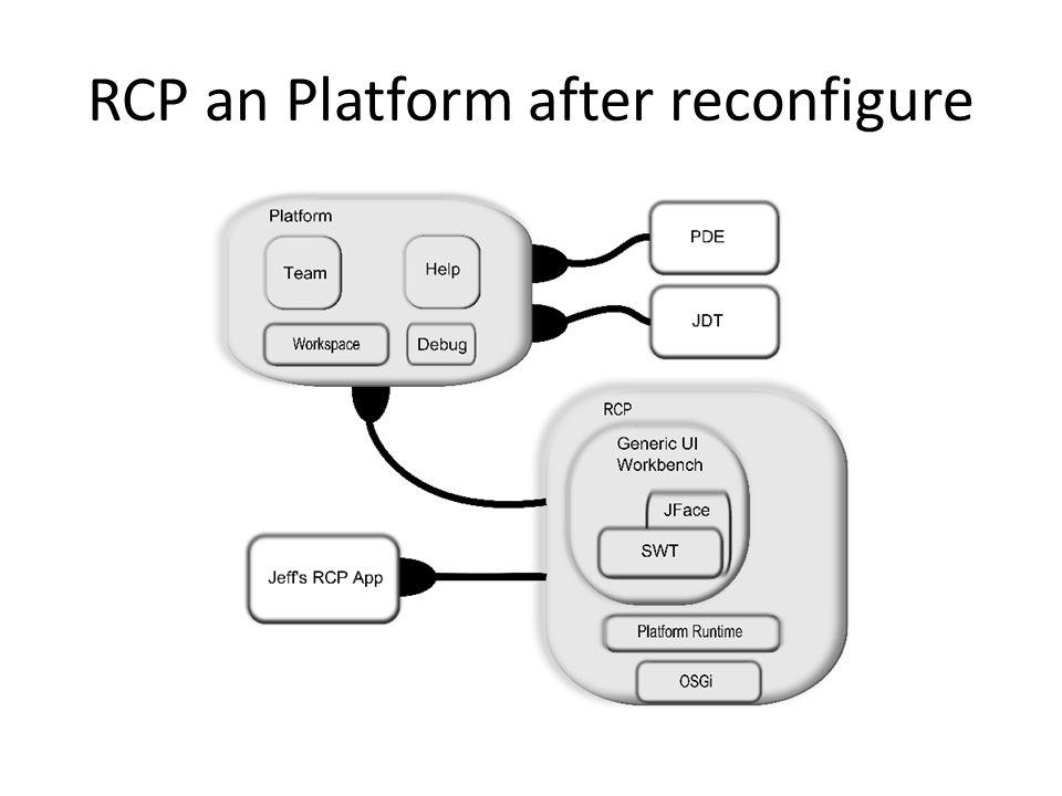 RCP an Platform after reconfigure