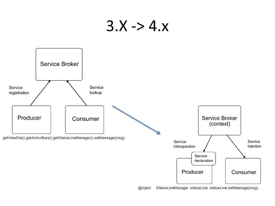 3.X -> 4.x getViewSite().getActionBars().getStatusLineManager().setMessage(msg); @Inject StatusLineManager statusLine; statusLine.setMessage(msg);