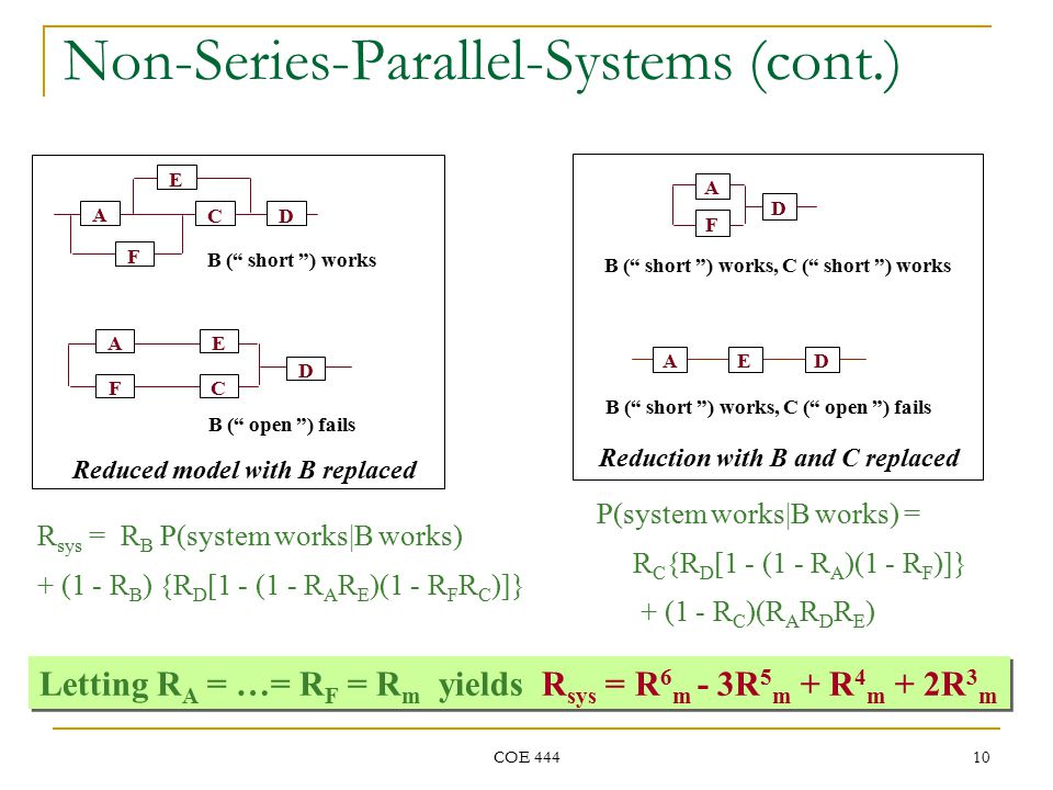 COE 444 10 Non-Series-Parallel-Systems (cont.) A CD E F B ( short ) works AE FC D B ( open ) fails Reduced model with B replaced R sys = R B P(system works|B works) + (1 - R B ) {R D [1 - (1 - R A R E )(1 - R F R C )]} ADE B ( short ) works, C ( short ) works F A D B ( short ) works, C ( open ) fails Reduction with B and C replaced P(system works|B works) = R C {R D [1 - (1 - R A )(1 - R F )]} + (1 - R C )(R A R D R E ) Letting R A = …= R F = R m yields R sys = R 6 m - 3R 5 m + R 4 m + 2R 3 m