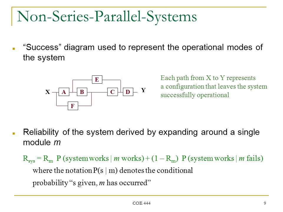 COE 444 9 Non-Series-Parallel-Systems Success diagram used to represent the operational modes of the system Reliability of the system derived by expanding around a single module m A BCD E F Y X Each path from X to Y represents a configuration that leaves the system successfully operational R sys = R m P (system works | m works) + (1 – R m ) P (system works | m fails) where the notation P(s | m) denotes the conditional probability s given, m has occurred
