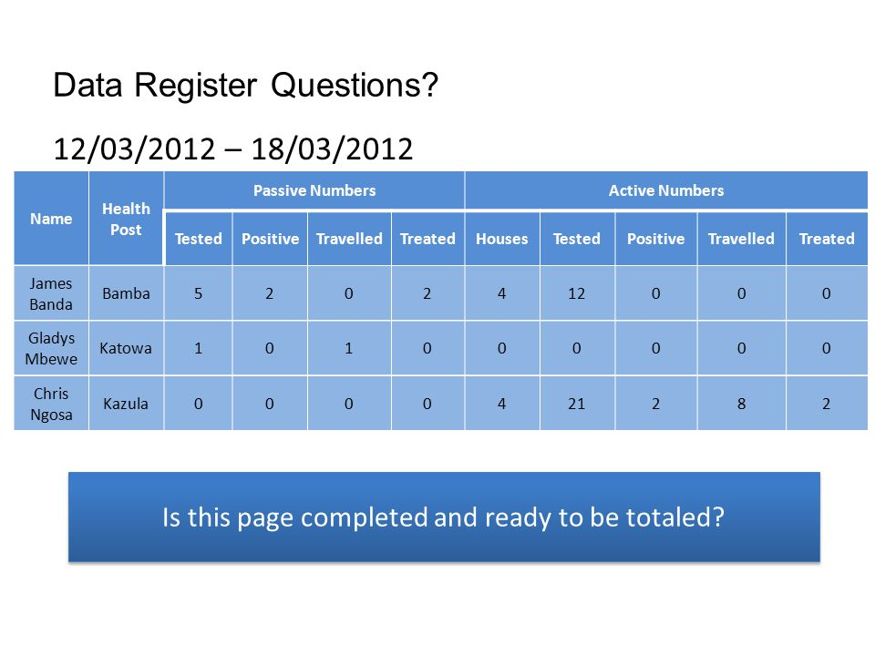 Data Register Questions. 12/03/2012 – 18/03/2012 Is this page completed and ready to be totaled.