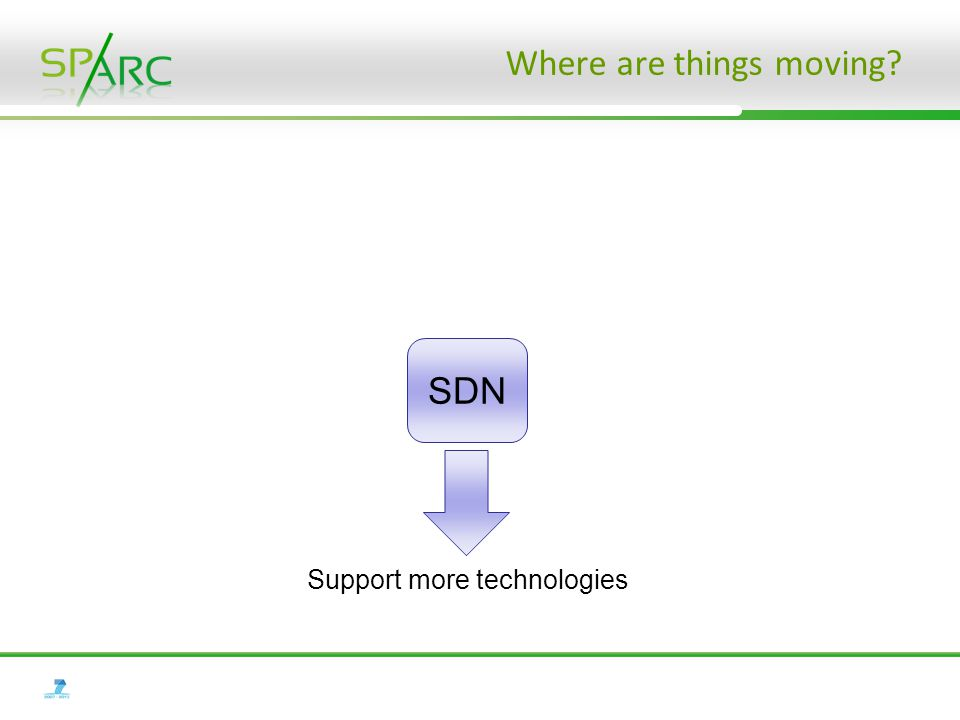 Where are things moving? SDN Support more technologies
