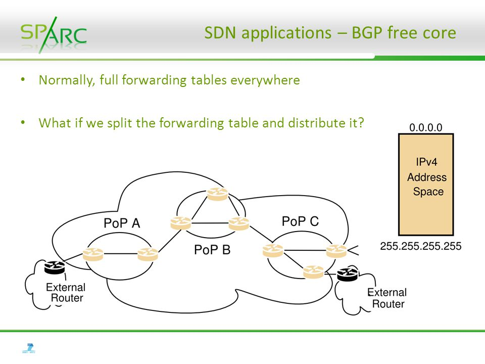 SDN applications – BGP free core Normally, full forwarding tables everywhere What if we split the forwarding table and distribute it?