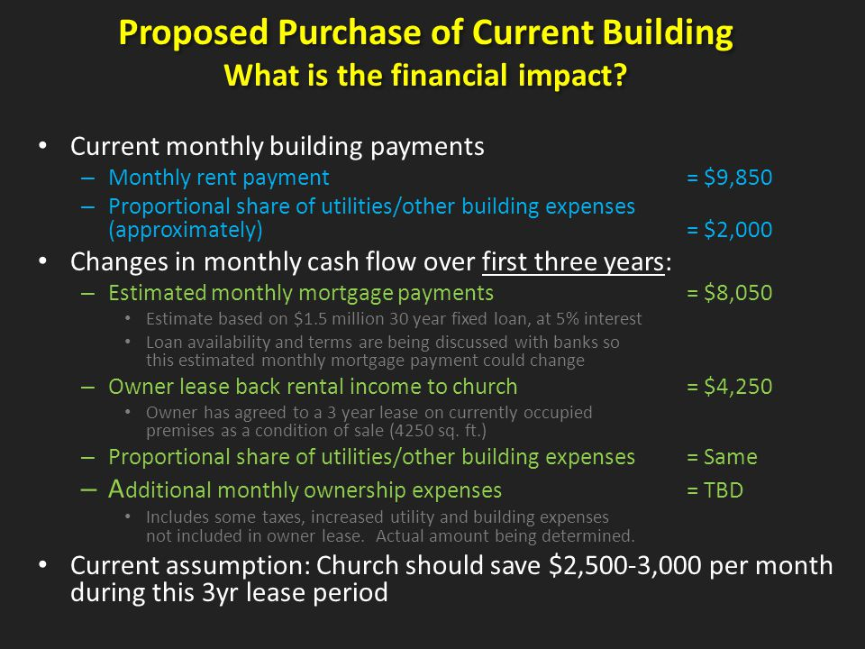 Proposed Purchase of Current Building What is the financial impact.
