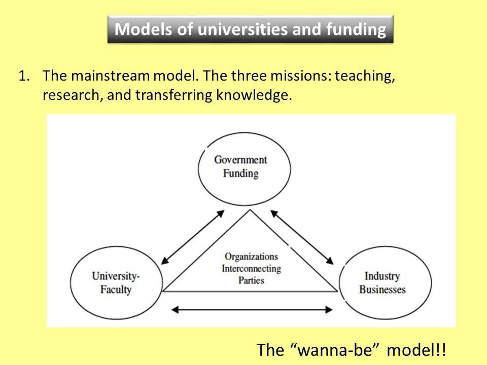 1.The mainstream model. The three missions: teaching, research, and transferring knowledge.
