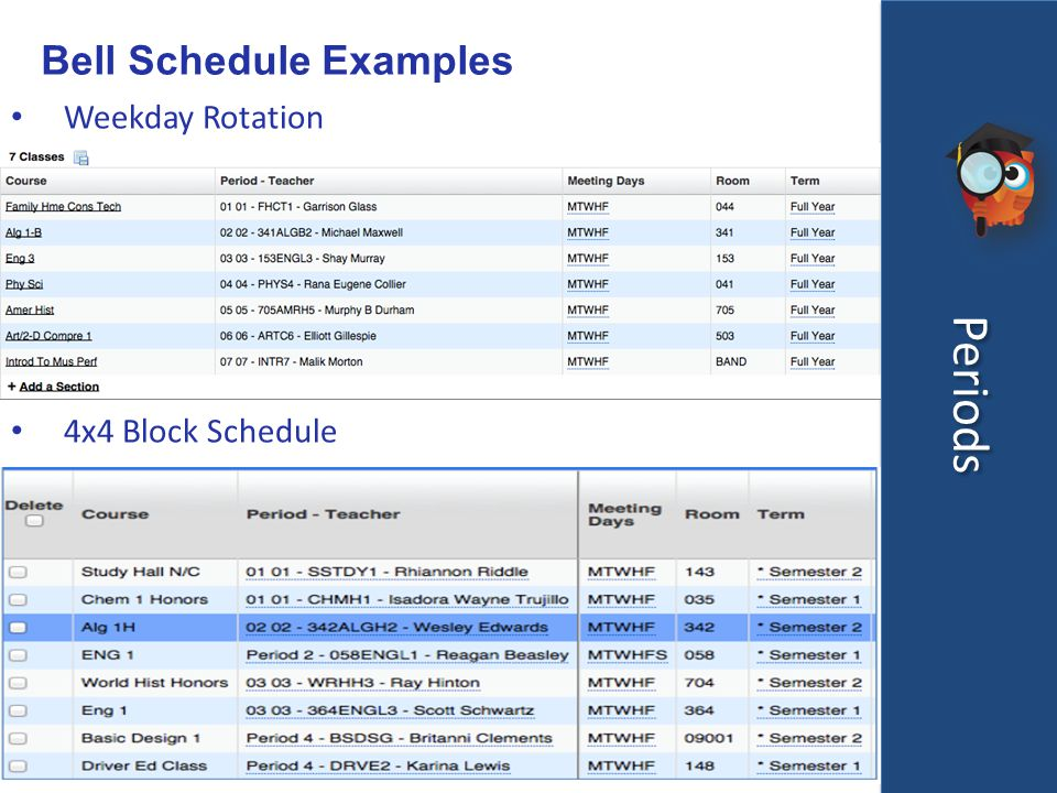 Periods Bell Schedule Examples Weekday Rotation 4x4 Block Schedule