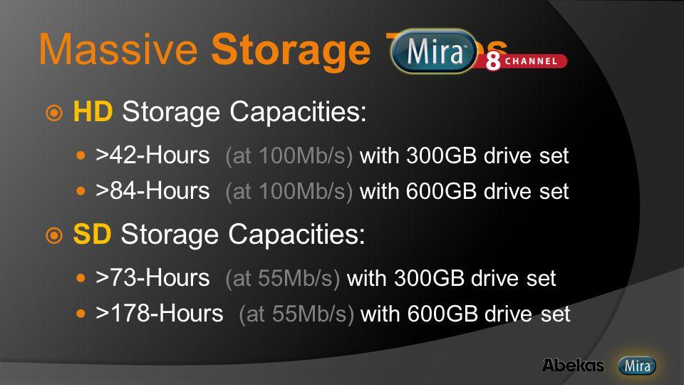 Massive Storage Times  HD Storage Capacities: >42-Hours (at 100Mb/s) with 300GB drive set >84-Hours (at 100Mb/s) with 600GB drive set  SD Storage Capacities: >73-Hours (at 55Mb/s) with 300GB drive set >178-Hours (at 55Mb/s) with 600GB drive set