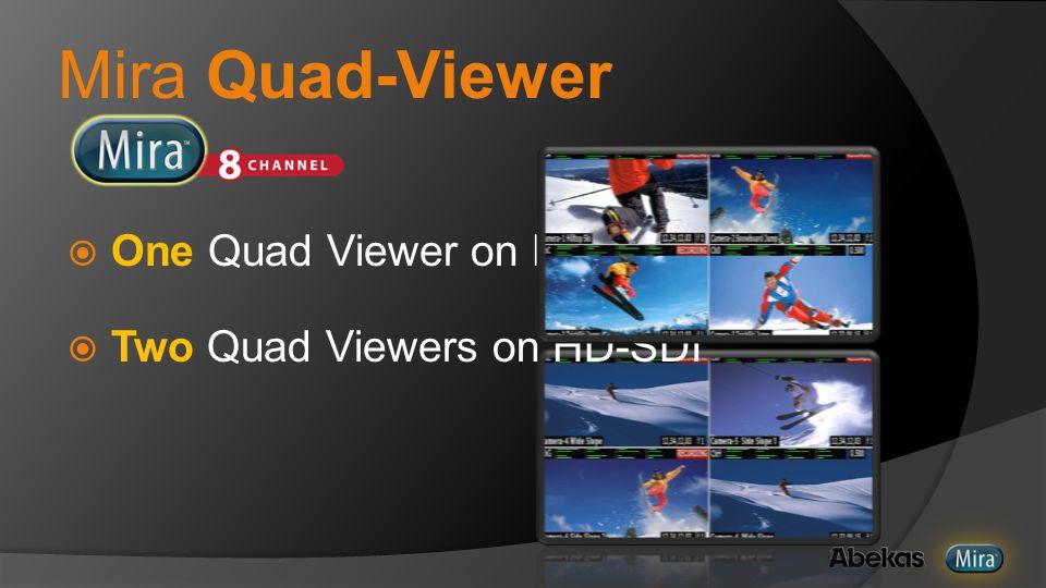 Mira Quad-Viewer  One Quad Viewer on HD-SDI  Two Quad Viewers on HD-SDI