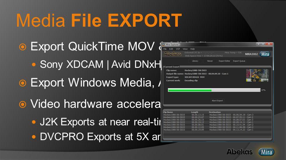 Media File EXPORT  Export QuickTime MOV & MXF files Sony XDCAM | Avid DNxHD | DVCPRO  Export Windows Media, AVI files  Video hardware accelerated J2K Exports at near real-time DVCPRO Exports at 5X and faster