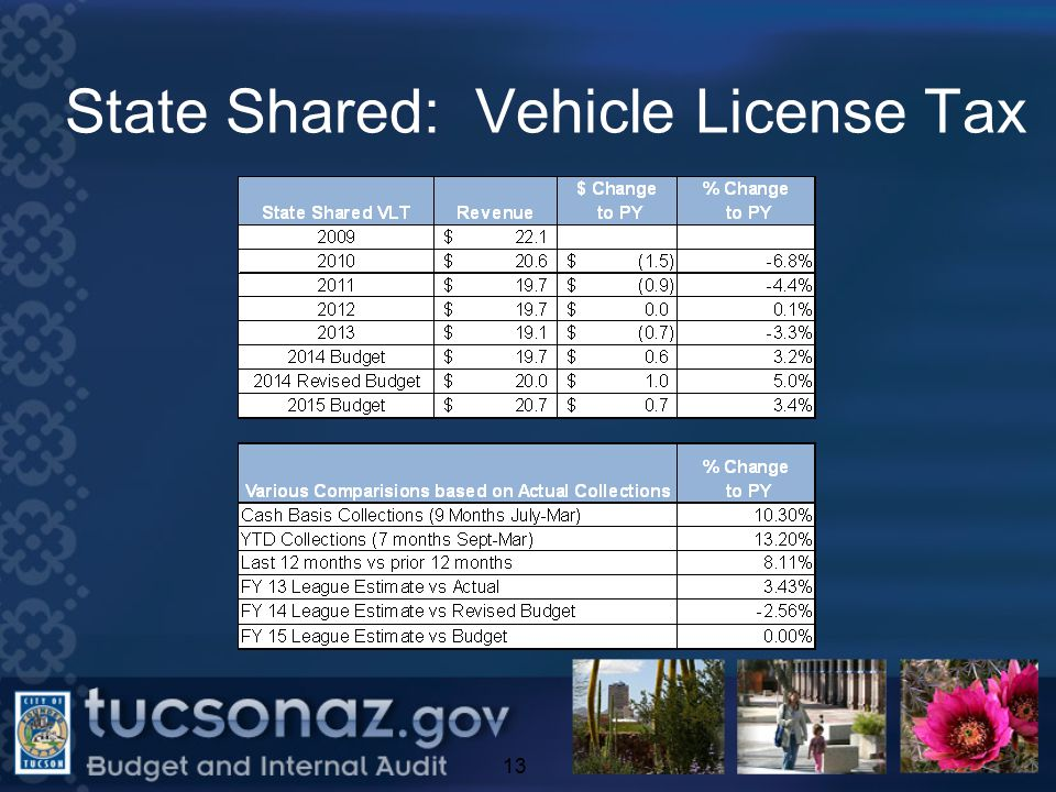 State Shared: Vehicle License Tax 13