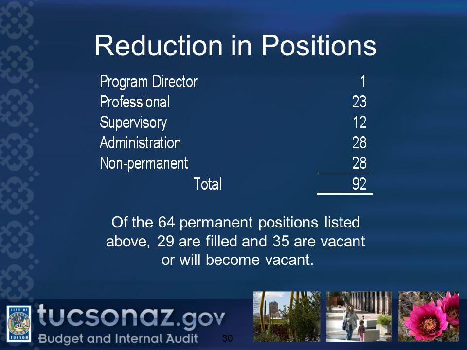 Reduction in Positions 30 Of the 64 permanent positions listed above, 29 are filled and 35 are vacant or will become vacant.