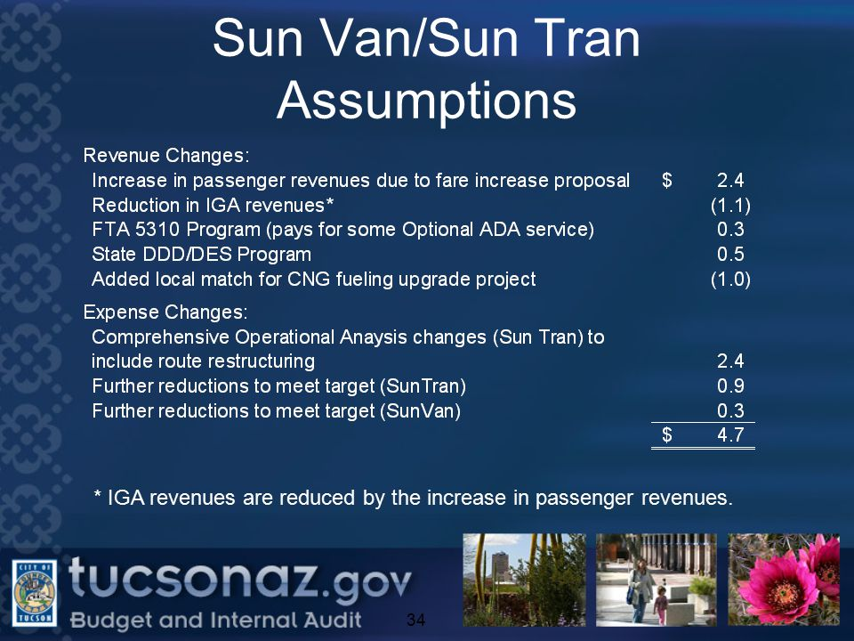 Sun Van/Sun Tran Assumptions 34 * IGA revenues are reduced by the increase in passenger revenues.