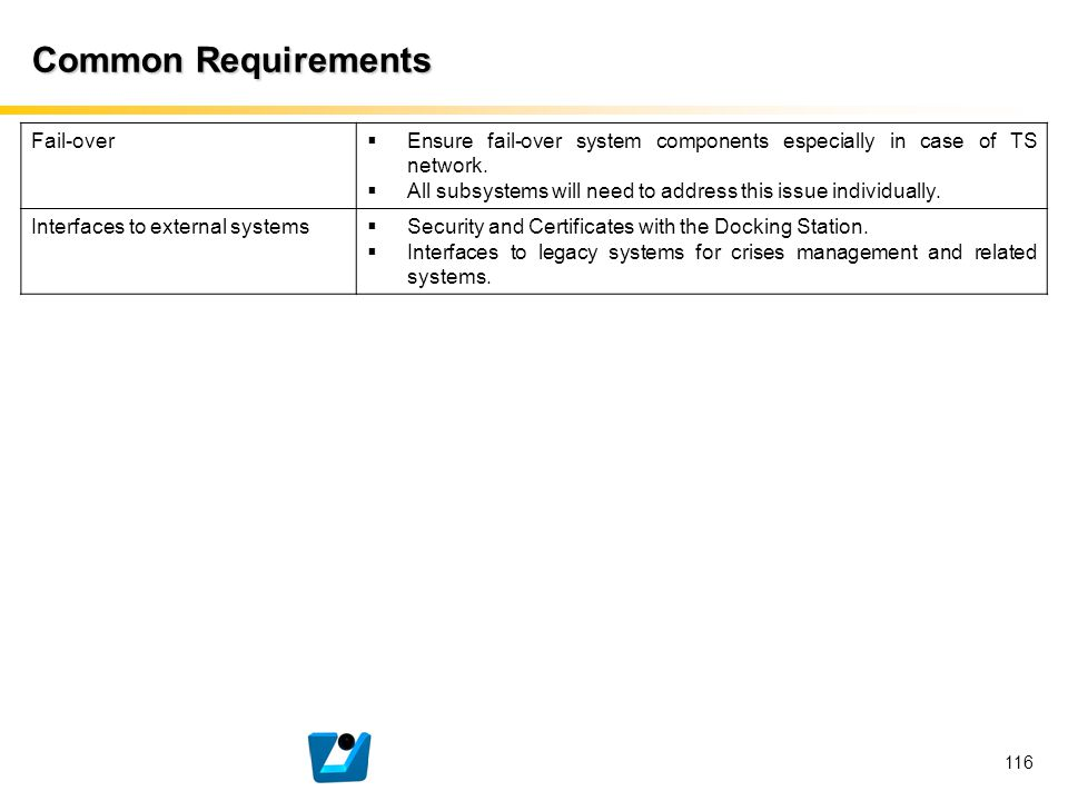 116 Common Requirements Fail-over  Ensure fail-over system components especially in case of TS network.  All subsystems will need to address this is