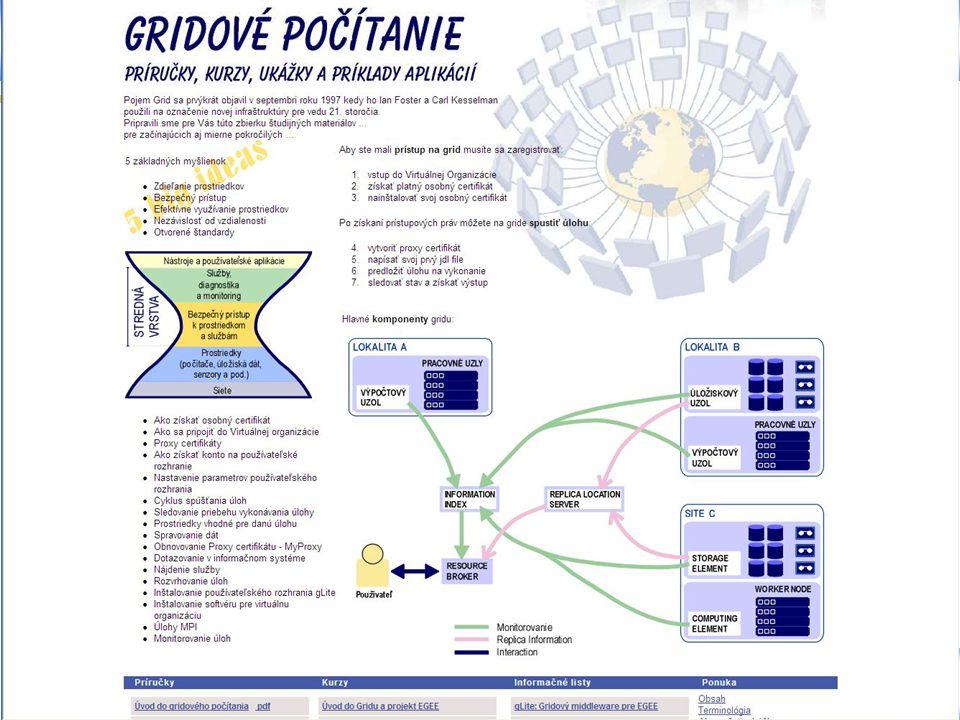 Institute of Informatics SAS Krakow 2009 124