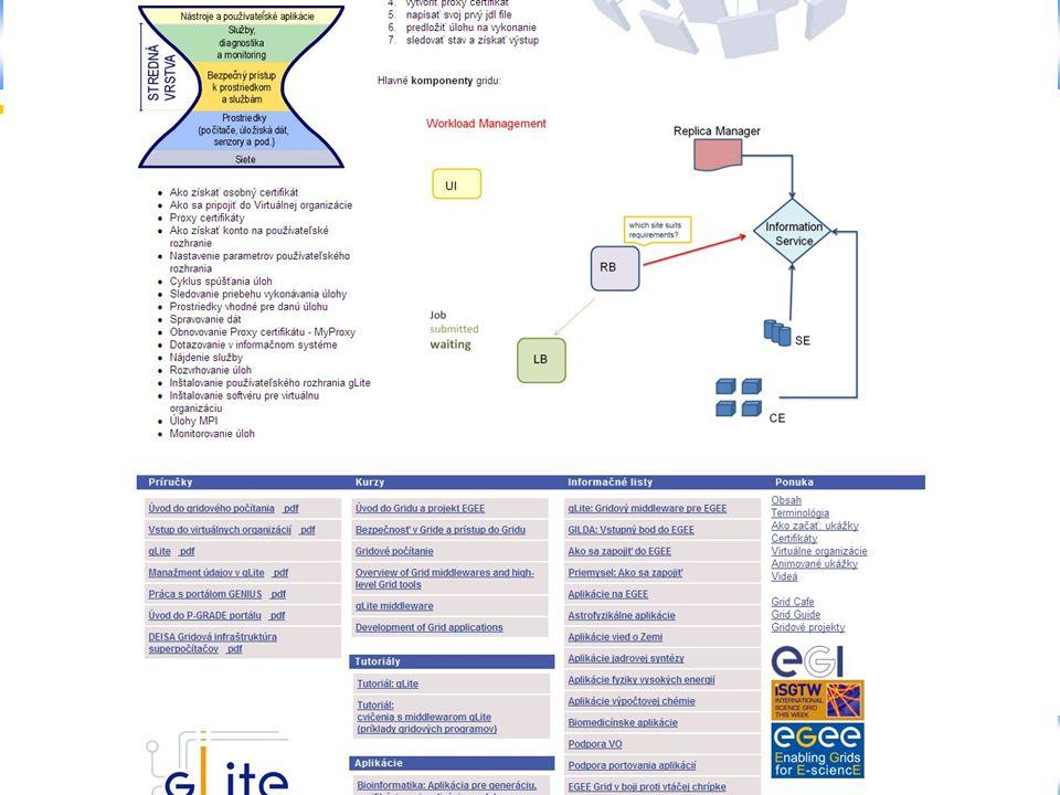 Institute of Informatics SAS Krakow 2009 125
