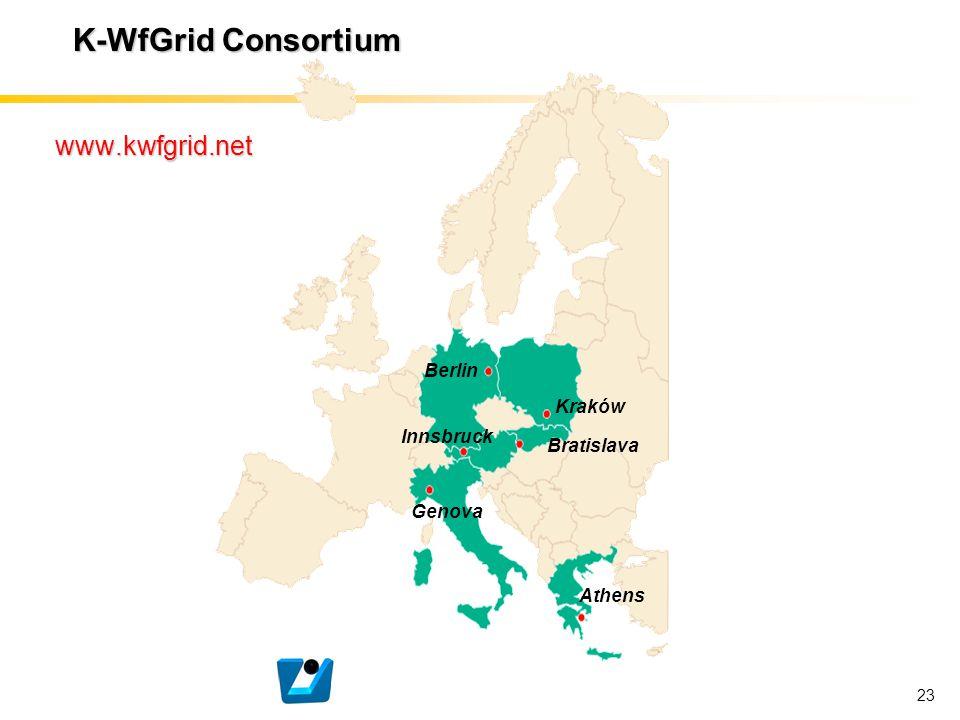 23 K-WfGrid Consortium www.kwfgrid.net K-WfGrid Consortium www.kwfgrid.net Bratislava Athens Genova Kraków Innsbruck Berlin
