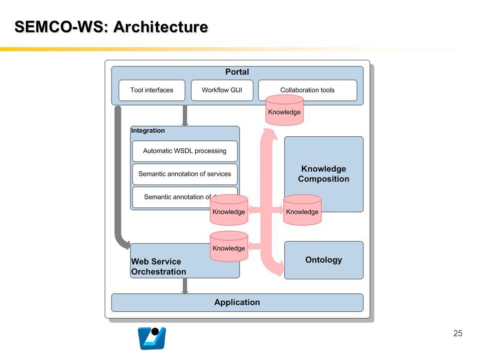 SEMCO-WS: Architecture 25