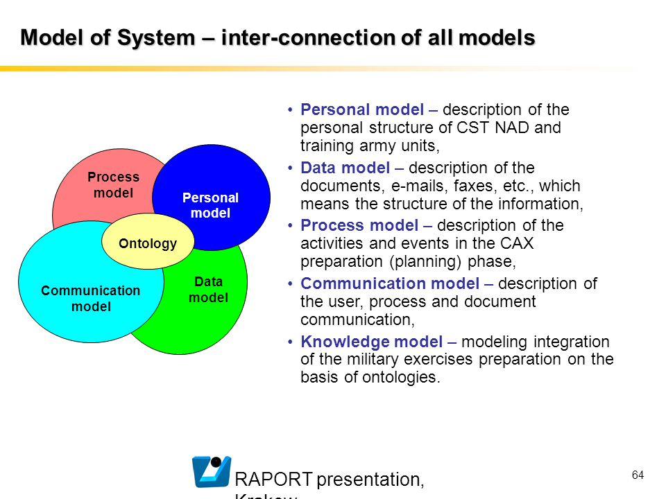 RAPORT presentation, Krakow 64 Model of System – inter-connection of all models Personal model – description of the personal structure of CST NAD and