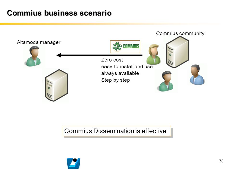 78 Commius business scenario Altamoda manager Commius Dissemination is effective Commius community Zero cost easy-to-install and use always available