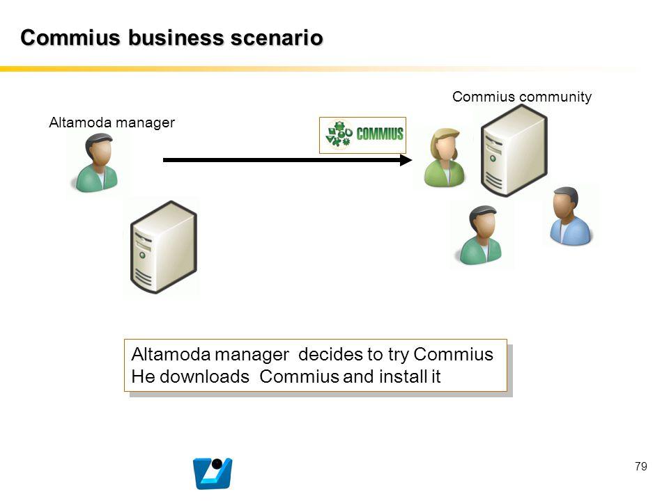 79 Commius business scenario Altamoda manager Commius community Altamoda manager decides to try Commius He downloads Commius and install it