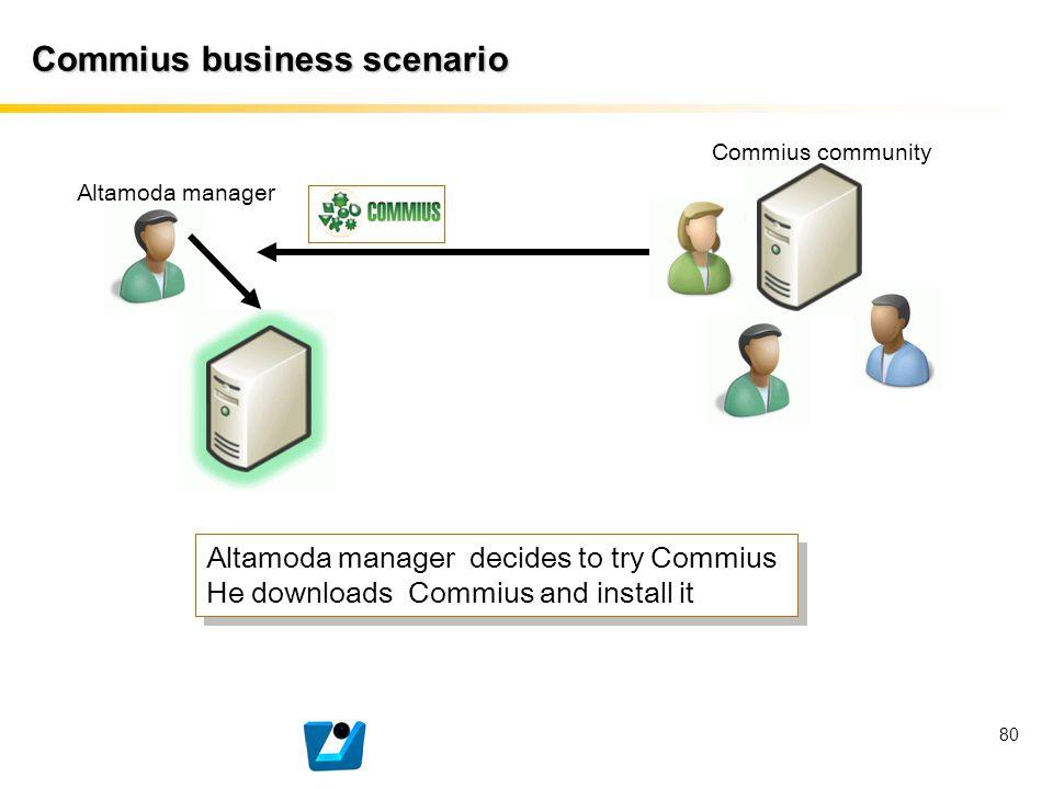 80 Commius business scenario Altamoda manager decides to try Commius He downloads Commius and install it Altamoda manager Commius community