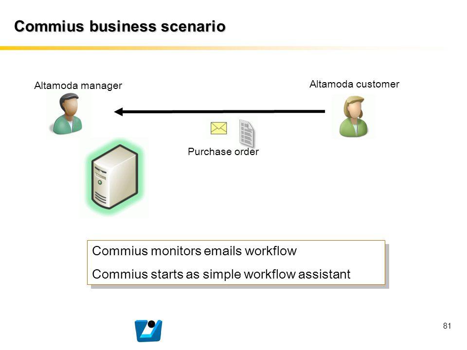 81 Commius business scenario Commius monitors emails workflow Commius starts as simple workflow assistant Commius monitors emails workflow Commius sta