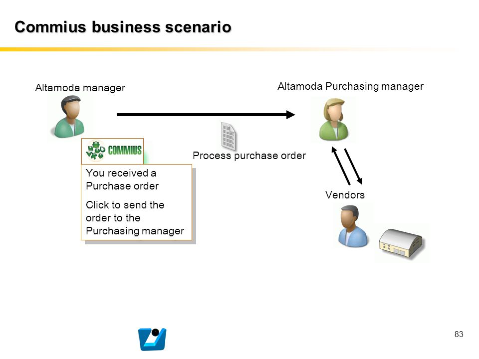 83 Commius business scenario Altamoda manager You received a Purchase order Click to send the order to the Purchasing manager You received a Purchase