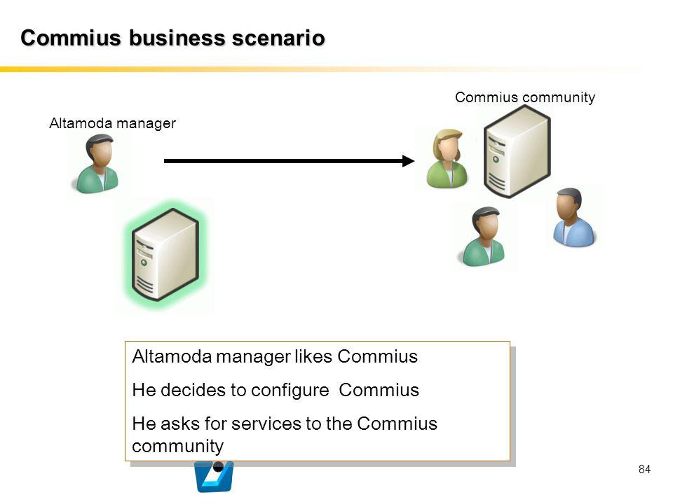 84 Commius business scenario Altamoda manager likes Commius He decides to configure Commius He asks for services to the Commius community Altamoda man