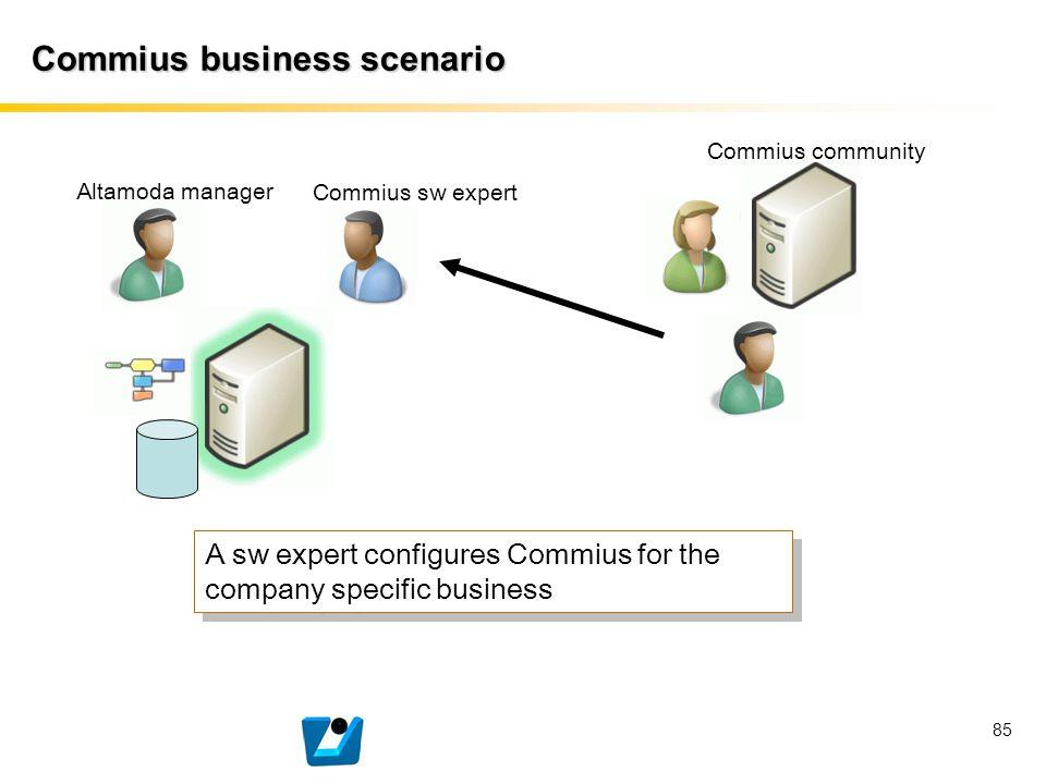 85 Commius business scenario A sw expert configures Commius for the company specific business Altamoda manager Commius community Commius sw expert